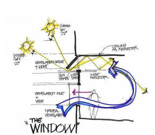 090416_osc_window