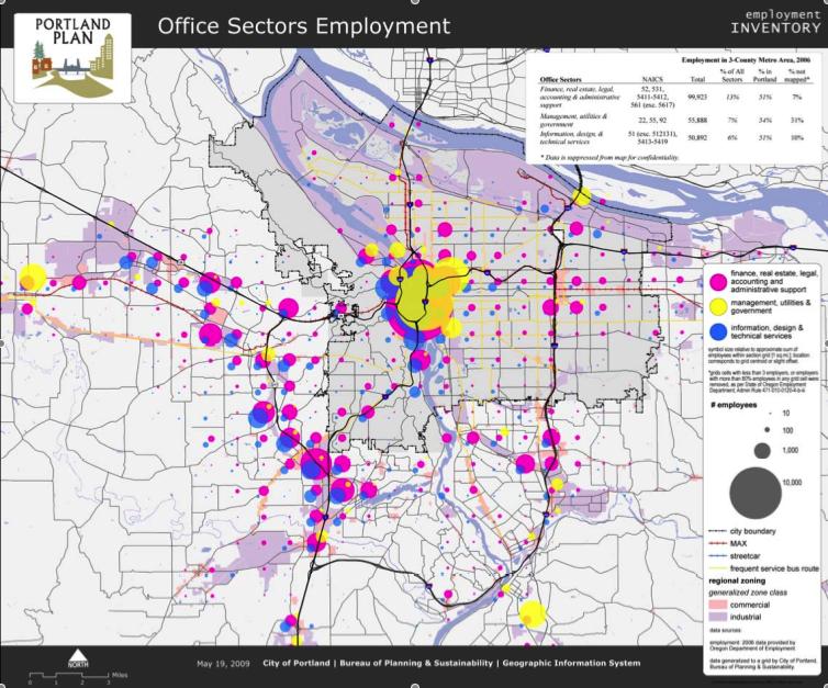 OfficeSectorsEmployment