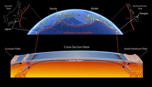 Pacific Subduction Zones crop